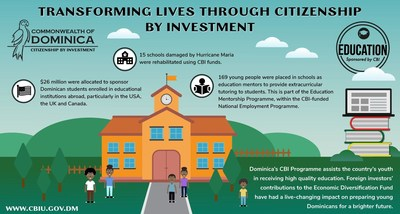 Transforming lives through Citizenship by Investment: Dominica invests in high-quality education using funds from foreign investors who become citizens via the CBI Programme