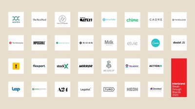 Interbrand's 2020 Breakthrough Brands - the 30 challenger brands set to disrupt their markets