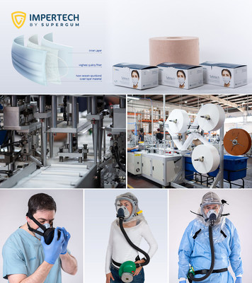 "Three layer Surgical Face Mask ""SAFETECH"" produced by Impertech-Supergum to be purchased in millions by governments and Health-Ministries around the world. Highest protection level for medical & Civil against coronavirus COVID-19."